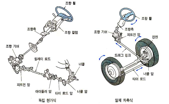 C30ef8ab6ef8bc40a53d020c799b3762 Landing Gear Aviation furthermore Veterstrikdiploma Ideetjes as well Coreldraw Tutorial How To Draw The Sun In The Philippine Flag in addition Jeep Cj 5 Cj 7 And Cj 8 Scrambler Frame Dimensions also Easy Drawings Of Wolves Head. on drag link